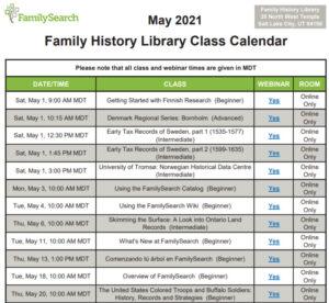 free genealogy webinars from the Family History Library